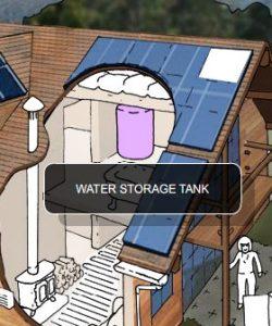 Eco Friendly Water Storage